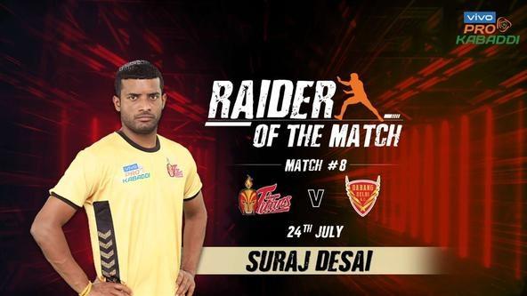 Match 8: Raider of the Match - Suraj Desai