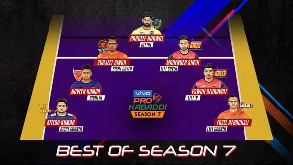 Best of the Season: Top players from each position