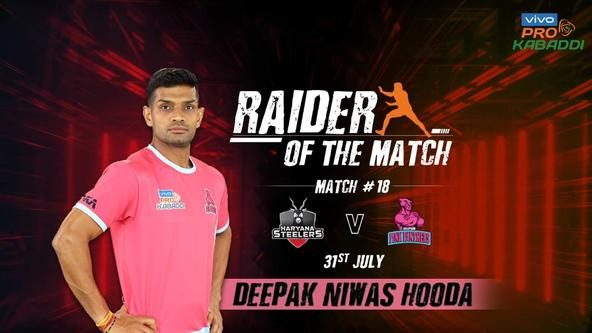 Match 18: Raider of the Match - Deepak Niwas Hooda