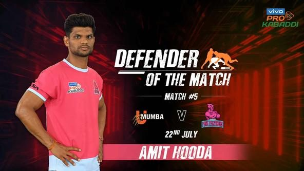 Match 5: Defender of the Match - Amit Hooda