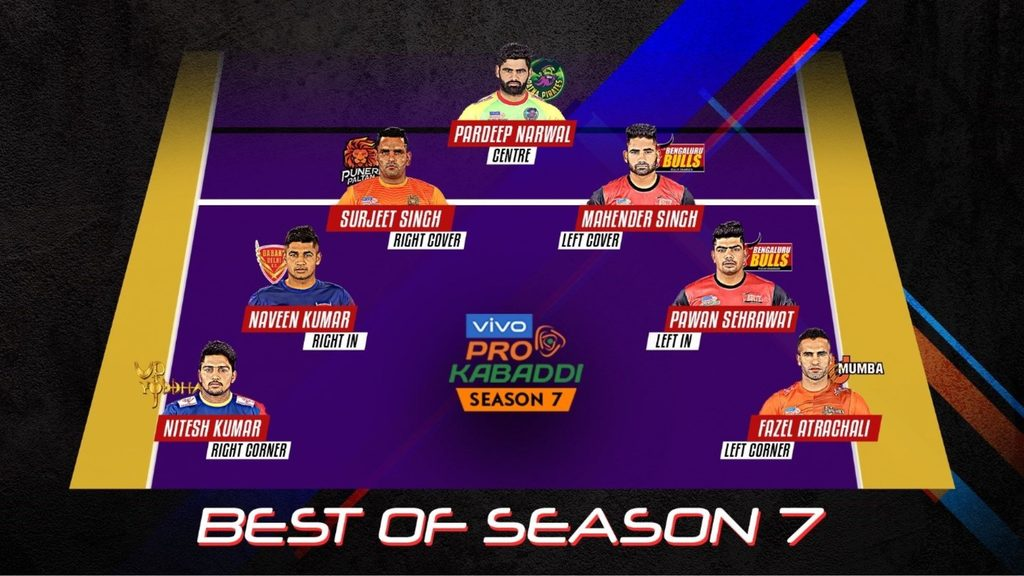 Best Of The Season Top Players From Each Position