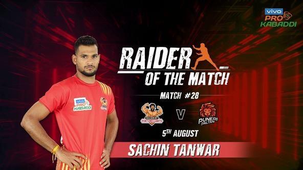 Sachin Tanwar